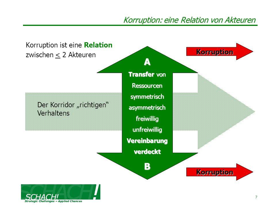 Korruption: eine Relation von Akteuren