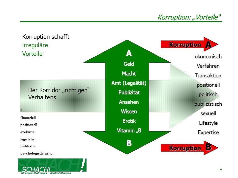 """Korruption: """"Vorteile"""
