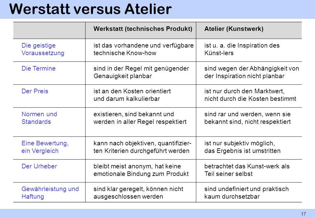 Werstatt versus Atelier