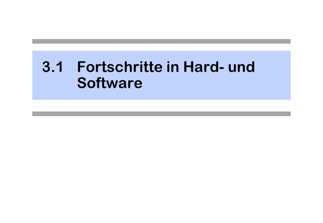 3.1 Fortschritte in Hard- und Software
