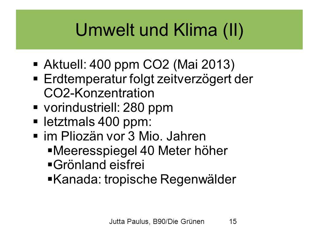 Umwelt und Klima (II) Aktuell: 400 ppm CO2 (Mai 2013)