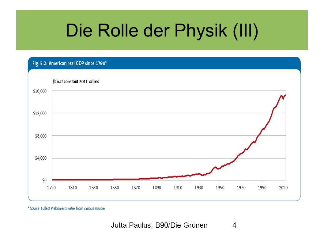 Die Rolle der Physik (III)