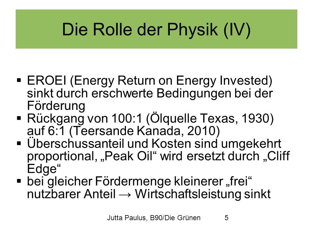 Die Rolle der Physik (IV)