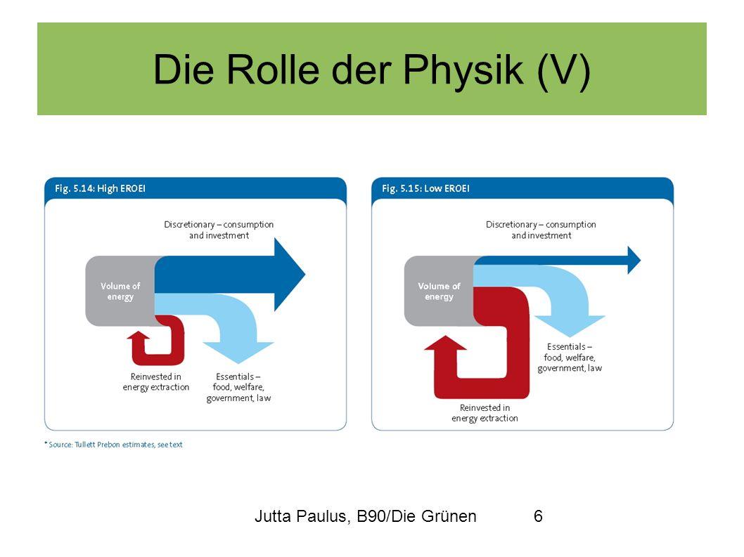 Die Rolle der Physik (V)