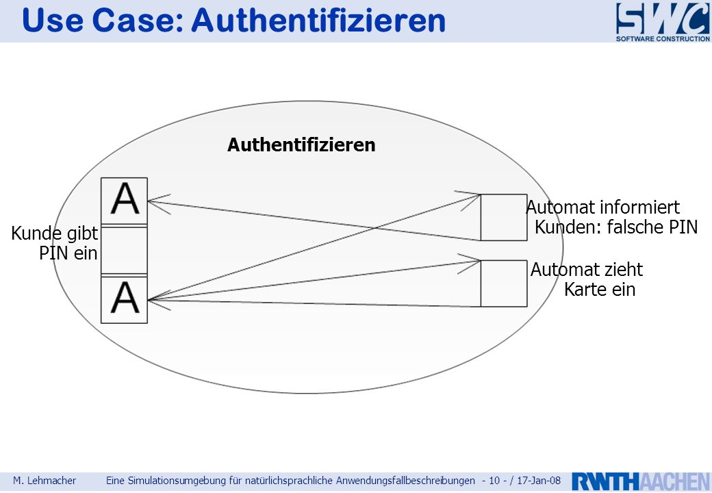 Use Case: Authentifizieren