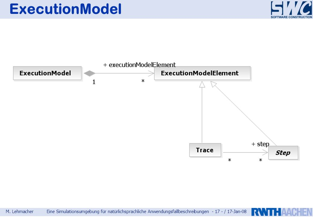 ExecutionModel