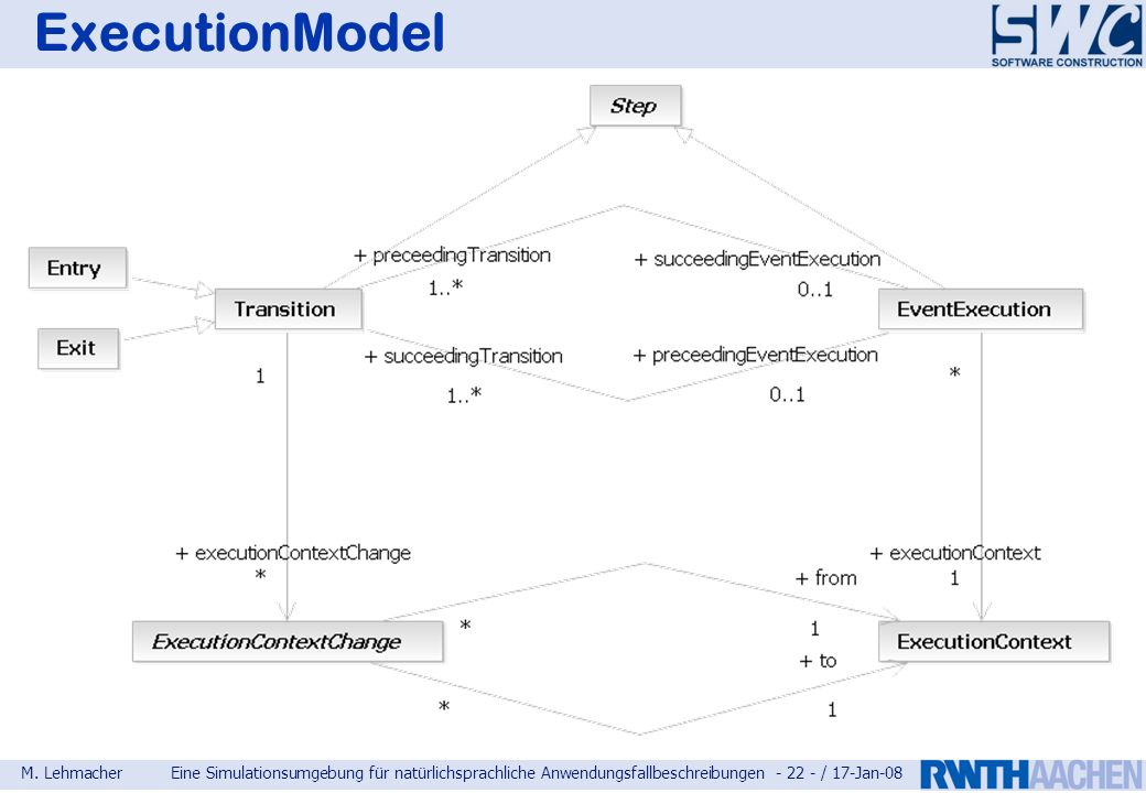 ExecutionModel