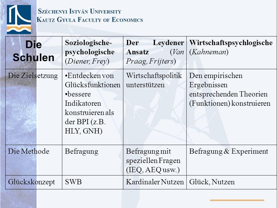 Die Schulen Soziologische-psychologische (Diener, Frey)