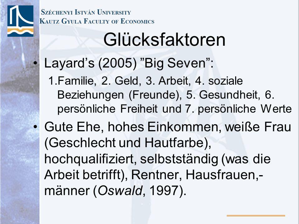 Glücksfaktoren Layard's (2005) Big Seven :