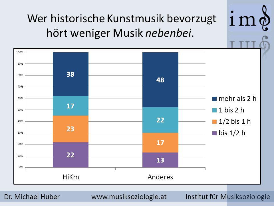 Wer historische Kunstmusik bevorzugt hört weniger Musik nebenbei.