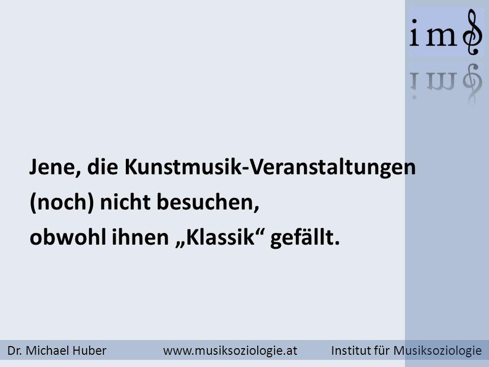 Dr. Michael Huber www.musiksoziologie.at Institut für Musiksoziologie