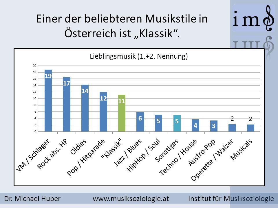 """Einer der beliebteren Musikstile in Österreich ist """"Klassik ."""