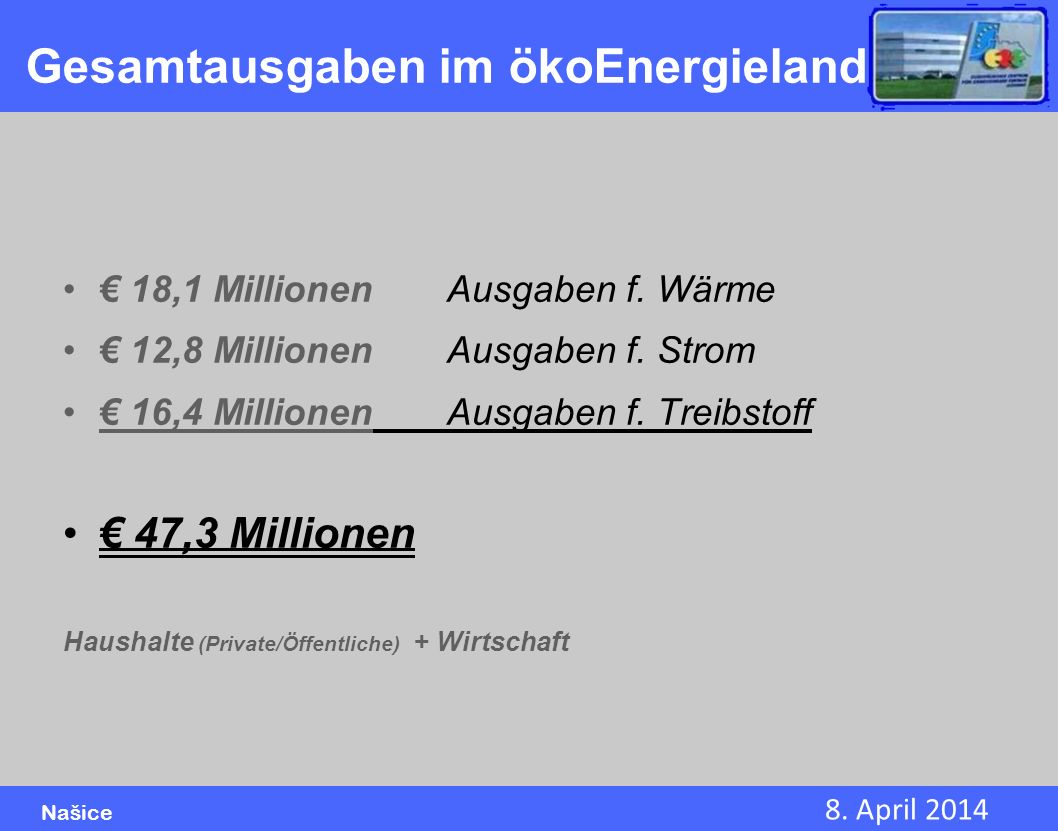 Gesamtausgaben im ökoEnergieland