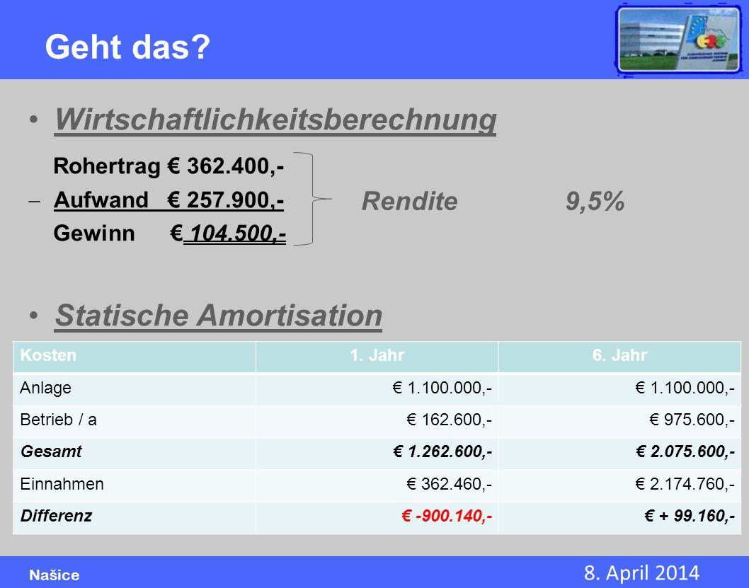 Geht das Wirtschaftlichkeitsberechnung Rohertrag € 362.400,-