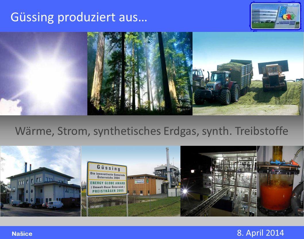 Wärme, Strom, synthetisches Erdgas, synth. Treibstoffe