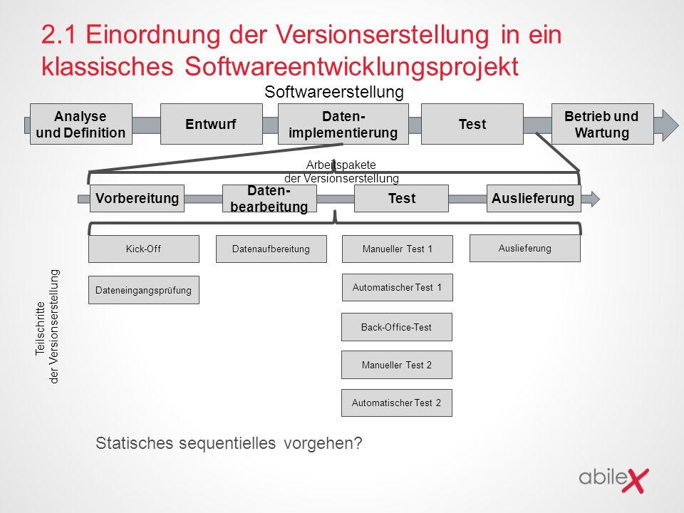 2.1 Einordnung der Versionserstellung in ein klassisches Softwareentwicklungsprojekt