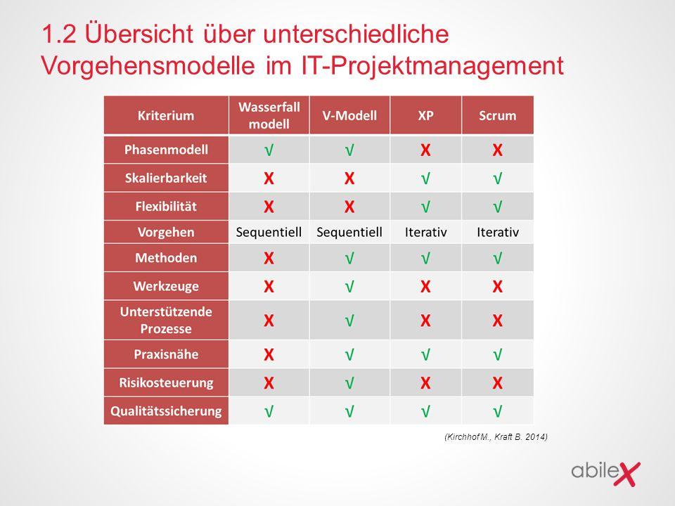 1.2 Übersicht über unterschiedliche Vorgehensmodelle im IT-Projektmanagement