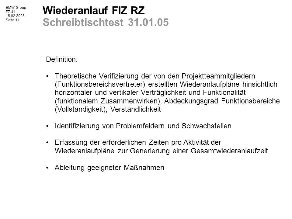 Wiederanlauf FIZ RZ Schreibtischtest 31.01.05
