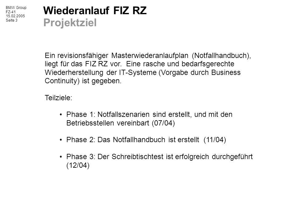 Wiederanlauf FIZ RZ Projektziel