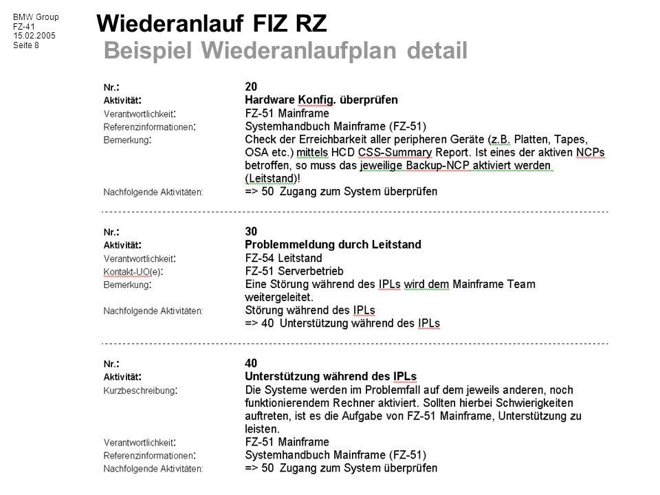 Wiederanlauf FIZ RZ Beispiel Wiederanlaufplan detail