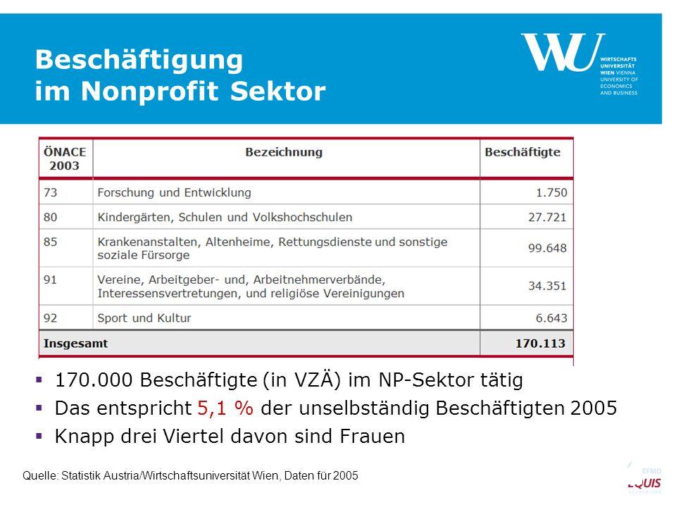 Beschäftigung im Nonprofit Sektor