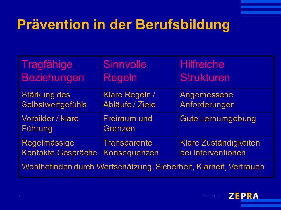 Prävention in der Berufsbildung