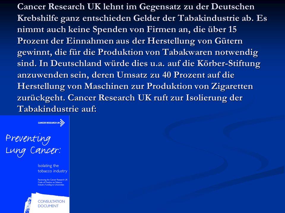 Cancer Research UK lehnt im Gegensatz zu der Deutschen Krebshilfe ganz entschieden Gelder der Tabakindustrie ab.