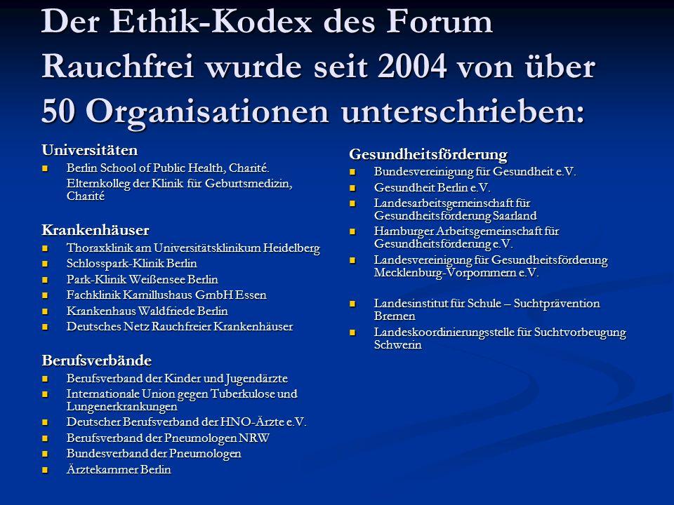 Der Ethik-Kodex des Forum Rauchfrei wurde seit 2004 von über 50 Organisationen unterschrieben: