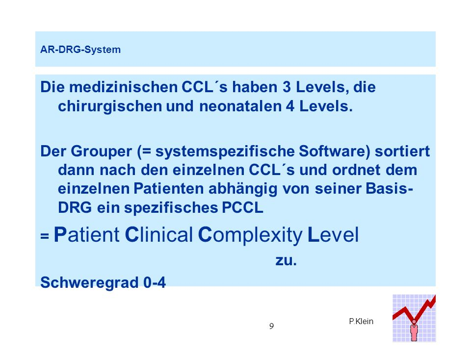 = Patient Clinical Complexity Level zu. Schweregrad 0-4