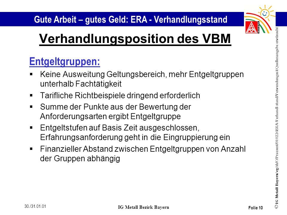 Verhandlungsposition des VBM