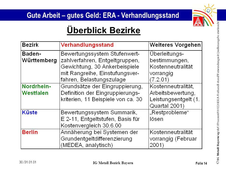 IG Metall Bezirk Bayern