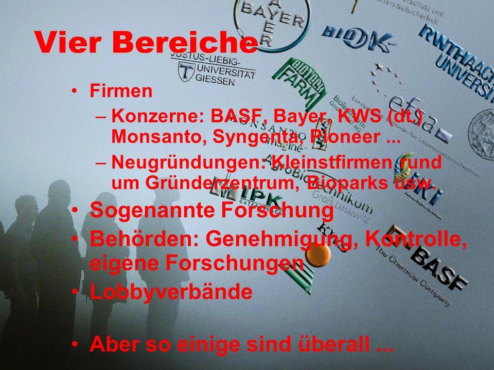 Vier Bereiche Firmen. Konzerne: BASF, Bayer, KWS (dt.) Monsanto, Syngenta, Pioneer ...