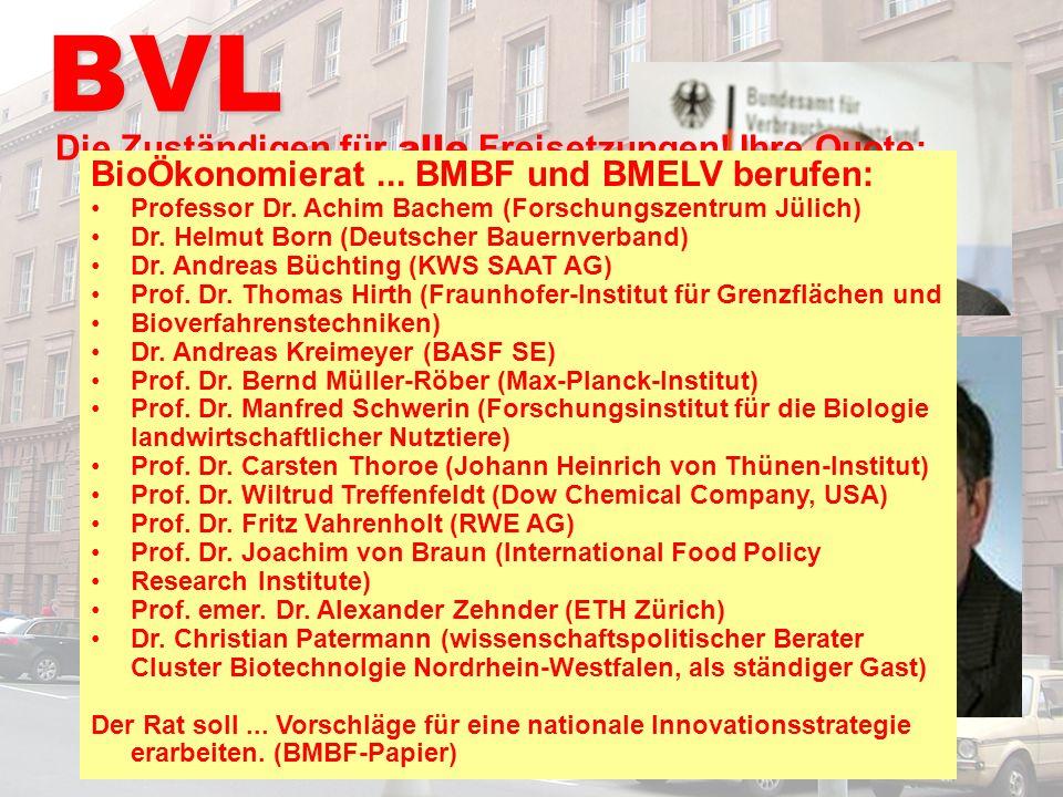 BVL Die Zuständigen für alle Freisetzungen! Ihre Quote: 100 Prozent genehmigt!