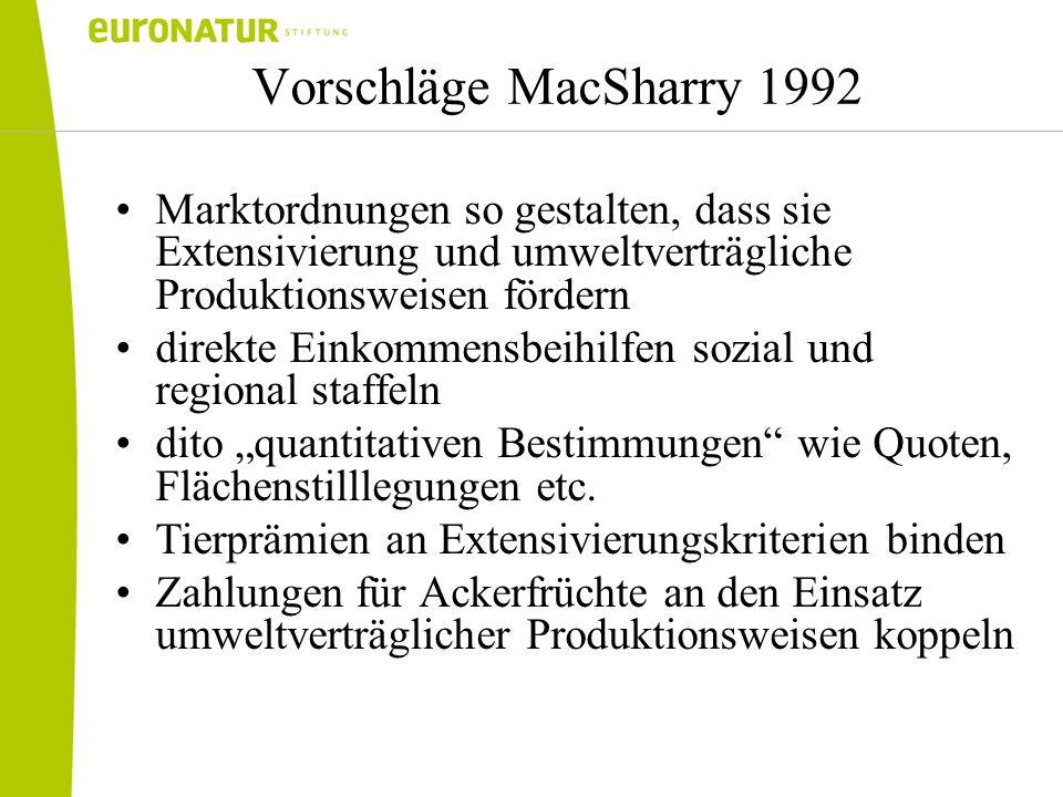 Vorschläge MacSharry 1992Marktordnungen so gestalten, dass sie Extensivierung und umweltverträgliche Produktionsweisen fördern.