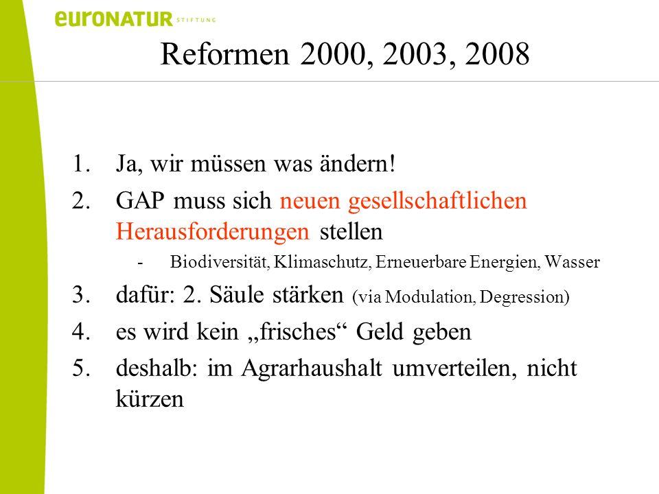 Reformen 2000, 2003, 2008 Ja, wir müssen was ändern!