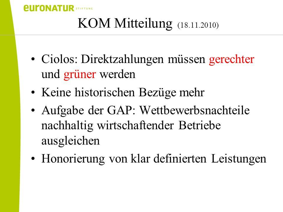 KOM Mitteilung (18.11.2010) Ciolos: Direktzahlungen müssen gerechter und grüner werden. Keine historischen Bezüge mehr.