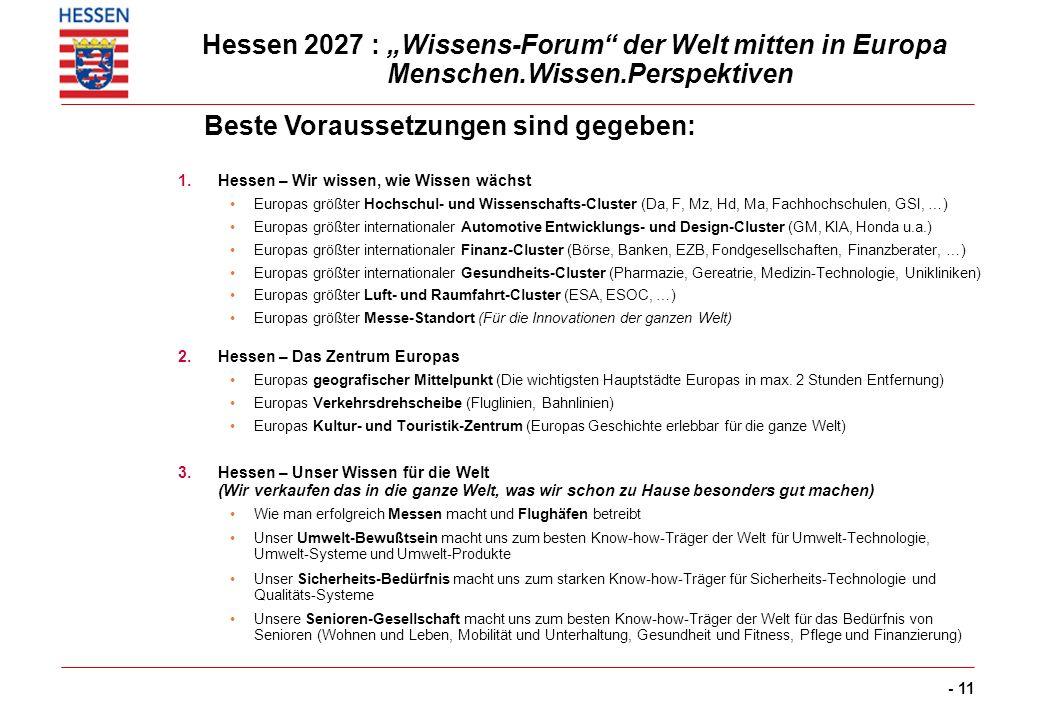 """Attraktives Zukunftsbilder für """"Hessen 2030 (Ideen-Sammlung)"""