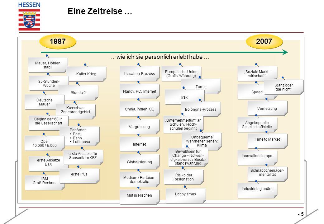 Ende der Angestellten- Vernetzen, Vernetzen, Vernetzen, Vernetzen