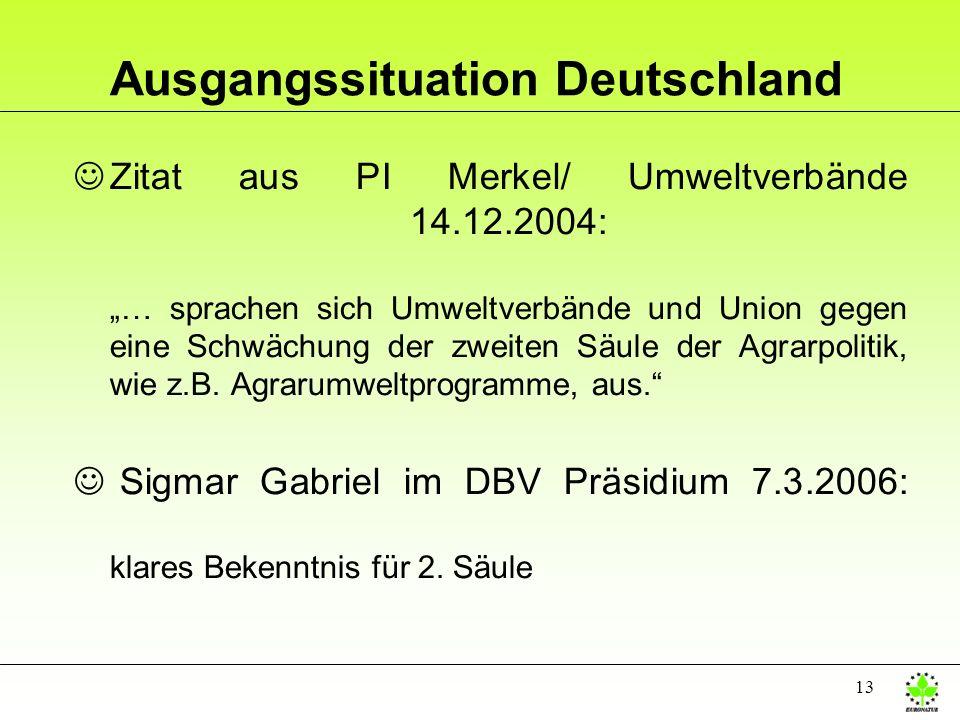 Ausgangssituation Deutschland