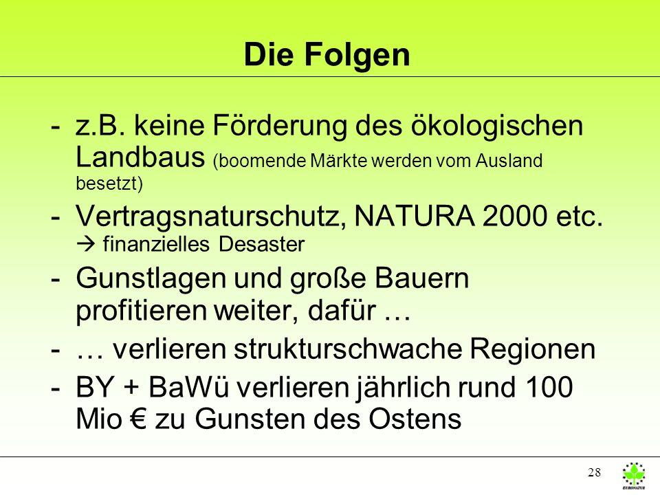 Die Folgen z.B. keine Förderung des ökologischen Landbaus (boomende Märkte werden vom Ausland besetzt)