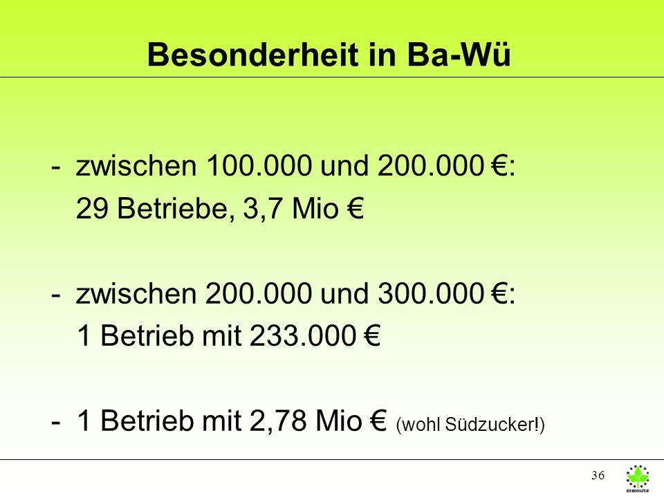 Besonderheit in Ba-Wü zwischen 100.000 und 200.000 €:
