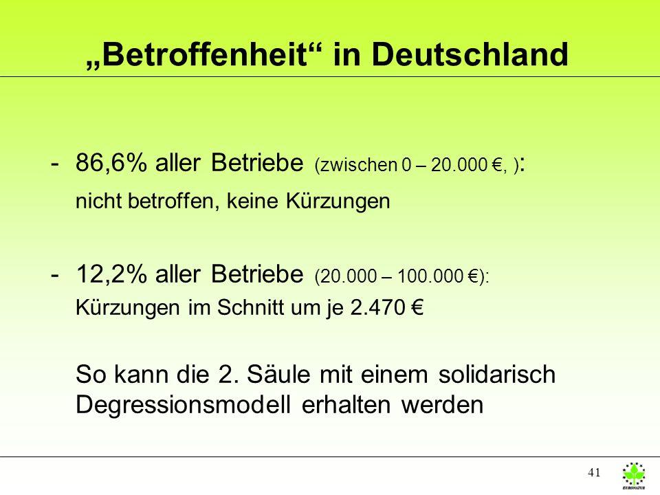 """""""Betroffenheit in Deutschland"""