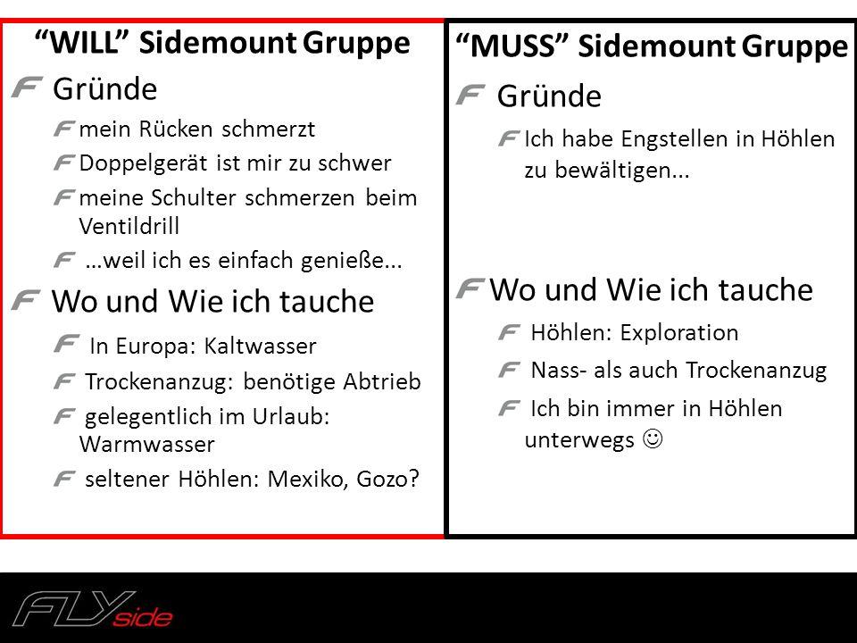 WILL Sidemount Gruppe MUSS Sidemount Gruppe