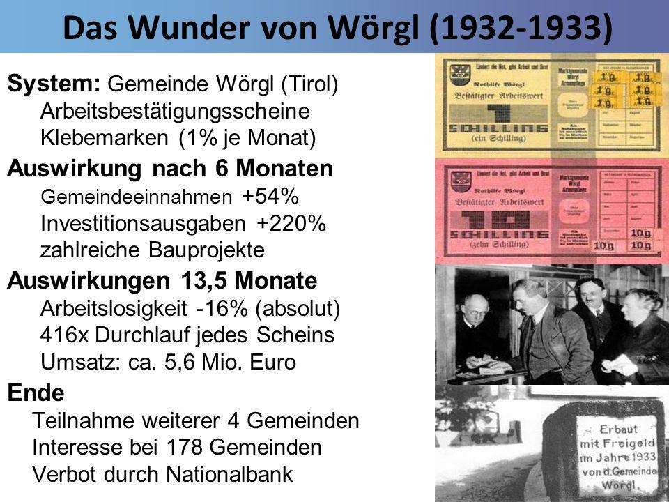 Das Wunder von Wörgl (1932-1933)