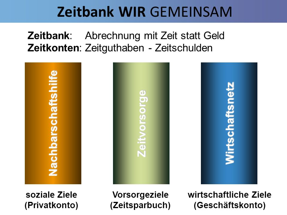 Zeitbank WIR GEMEINSAM