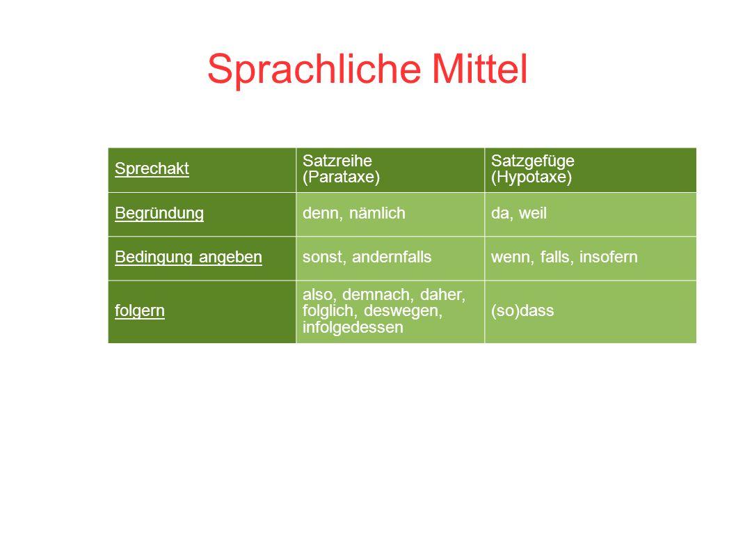 Interpretation Küchenuhr Sprachliche Mittel ~ argumentation (aus duden, rechtschreibung der deutschen sprache und der fremdwörter,18 aufl