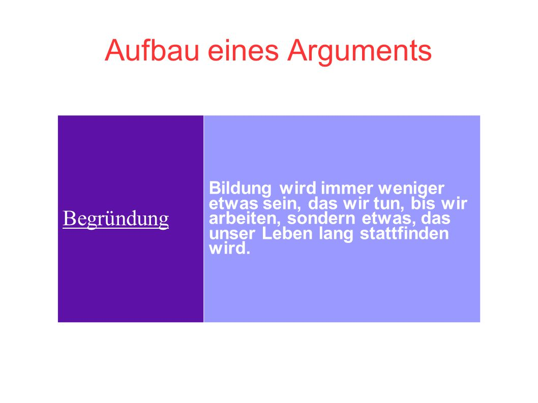 Aufbau eines Arguments