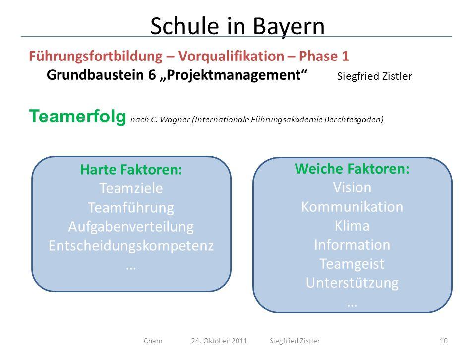 """Schule in Bayern Führungsfortbildung – Vorqualifikation – Phase 1 Grundbaustein 6 """"Projektmanagement Siegfried Zistler"""