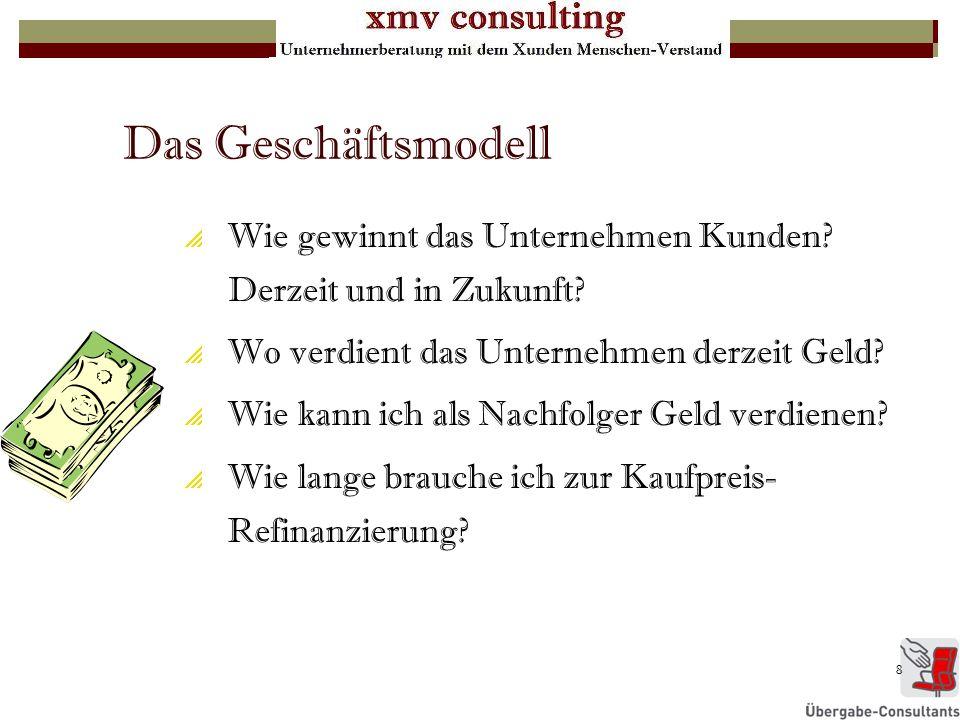 Das Geschäftsmodell Wie gewinnt das Unternehmen Kunden Derzeit und in Zukunft Wo verdient das Unternehmen derzeit Geld
