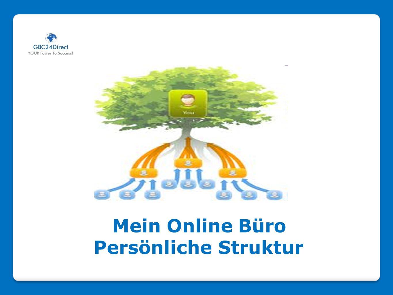 Mein Online Büro Persönliche Struktur